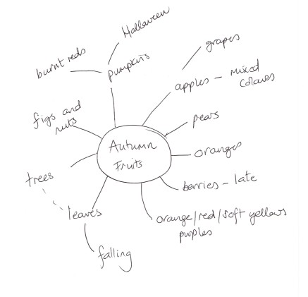 Autumn_spiderdiagram