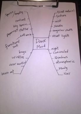 Exercise 12 - Spider_diagram