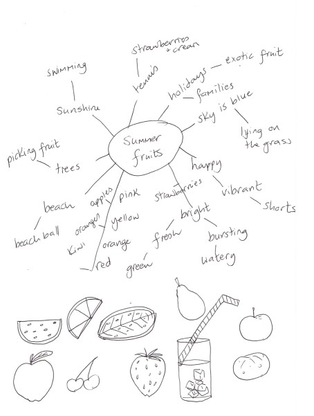 Summer_spiderdiagram